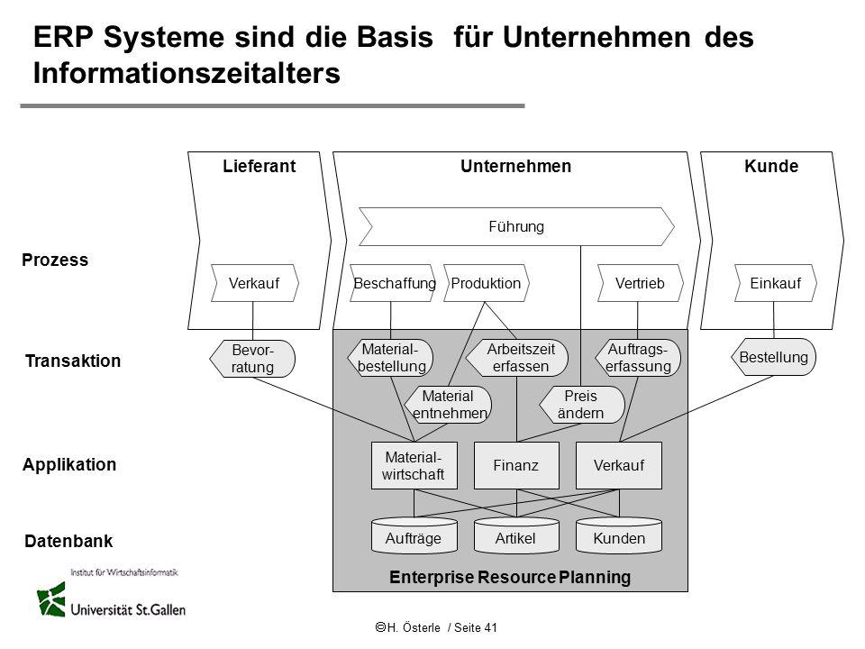 ERP Systeme sind die Basis für Unternehmen des Informationszeitalters