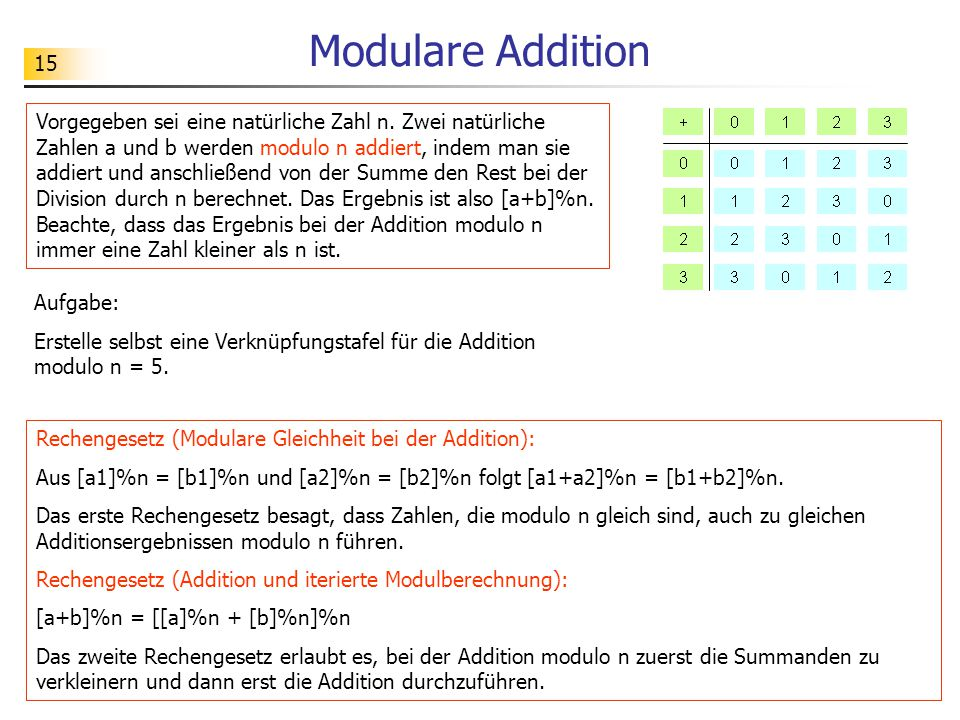 Modulare Addition