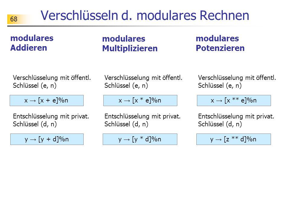 Verschlüsseln d. modulares Rechnen