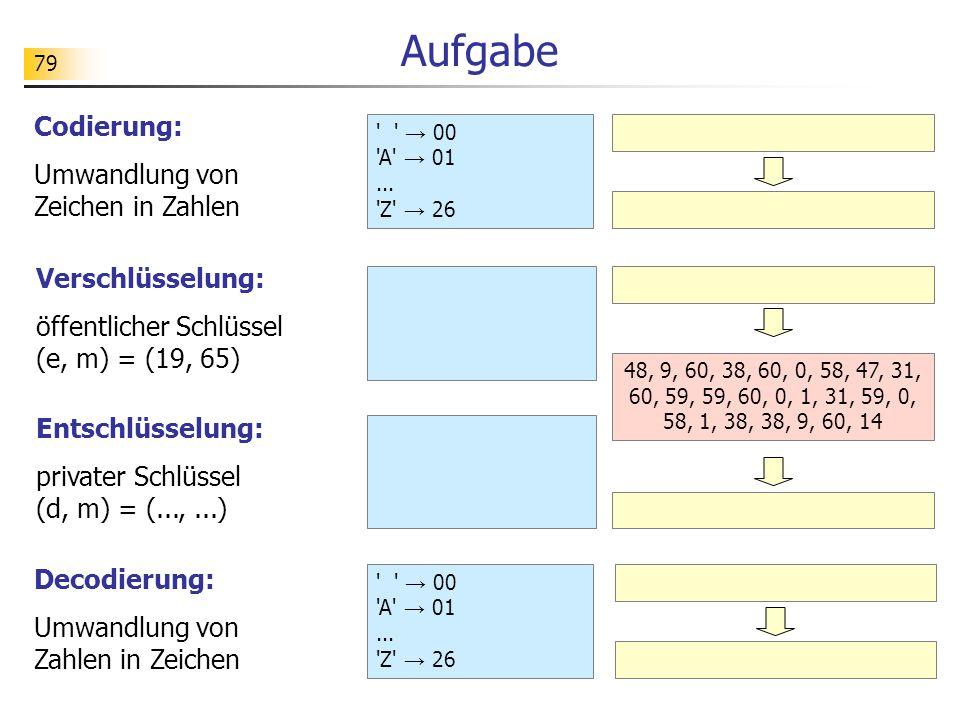 Aufgabe Codierung: Umwandlung von Zeichen in Zahlen Verschlüsselung: