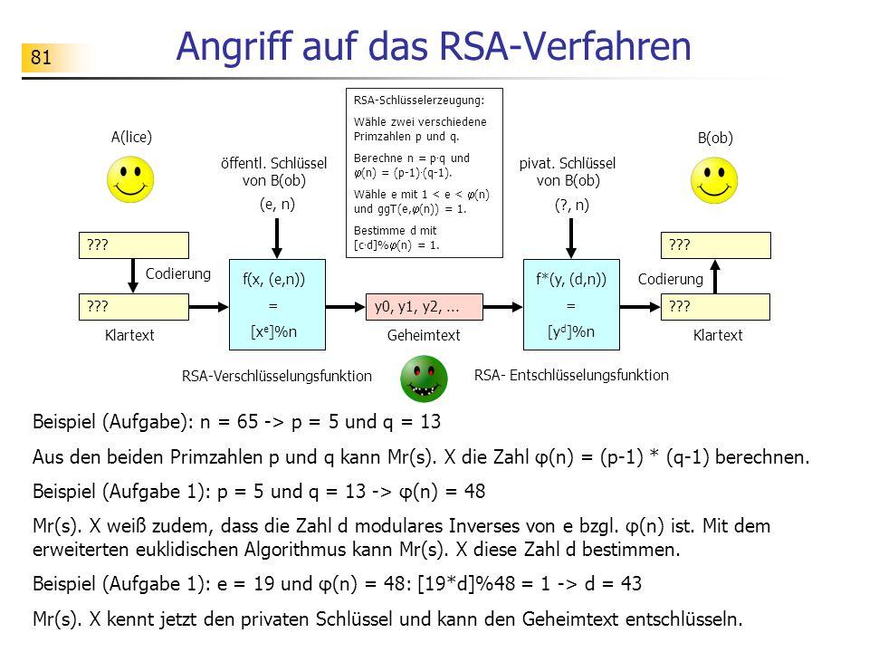 Angriff auf das RSA-Verfahren