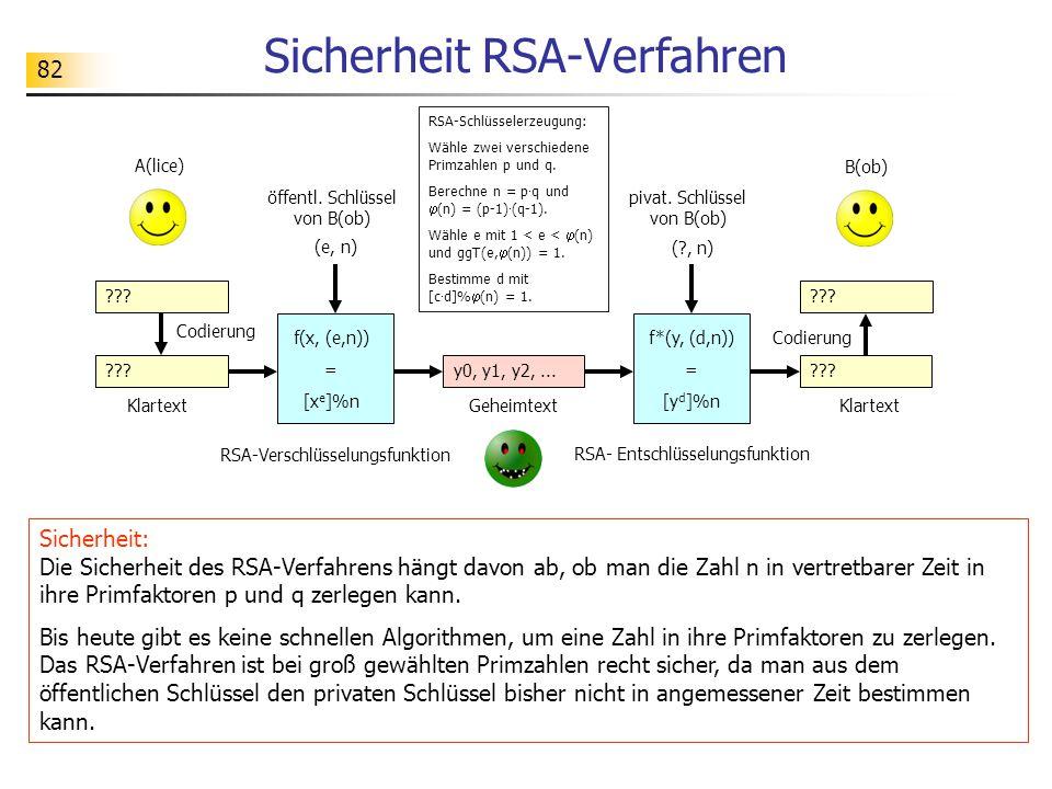 Sicherheit RSA-Verfahren