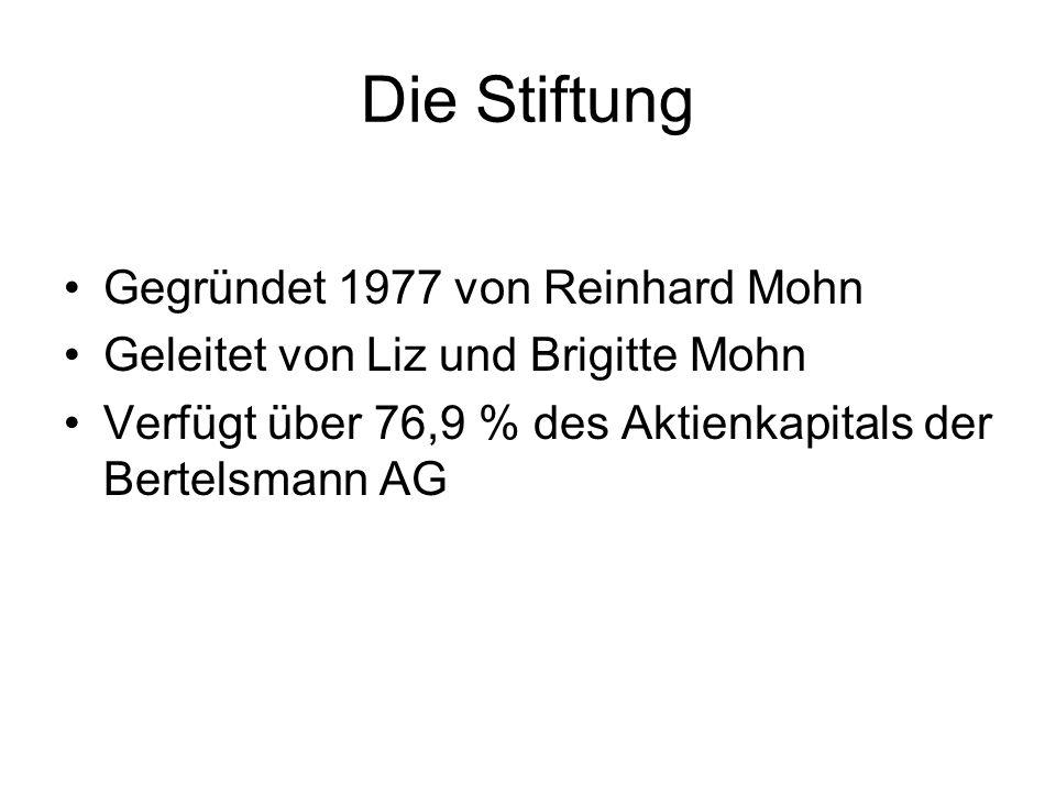 Die Stiftung Gegründet 1977 von Reinhard Mohn
