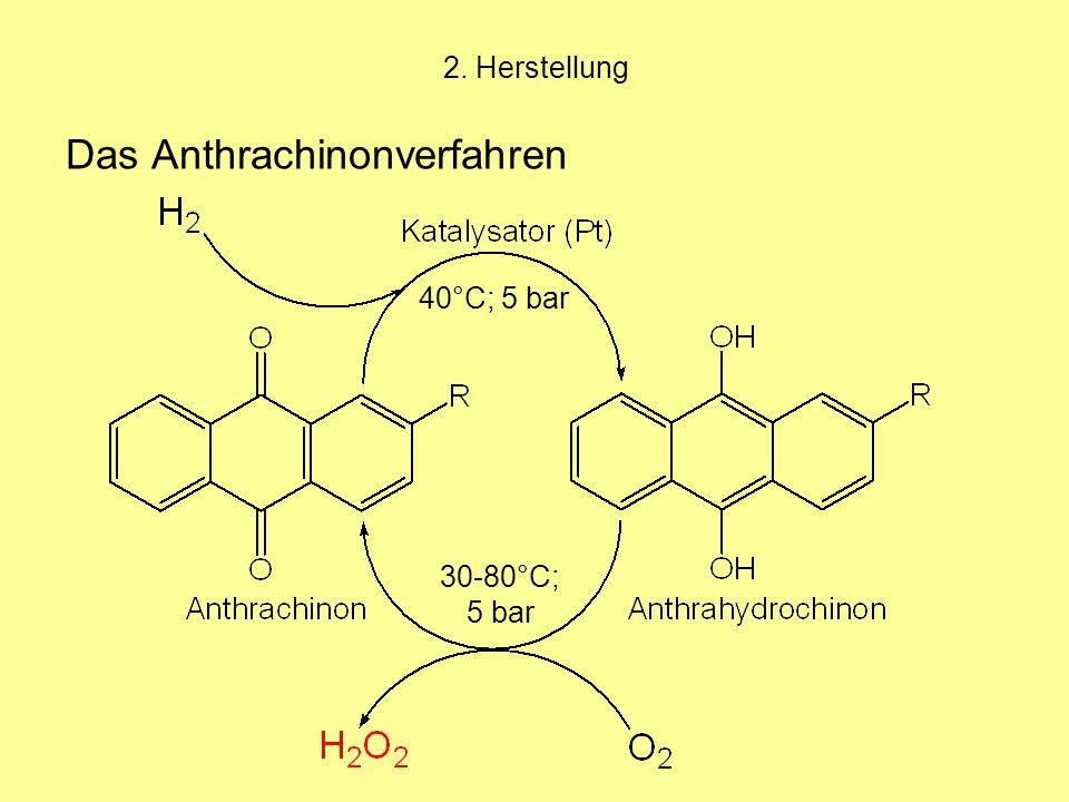 Das Anthrachinonverfahren
