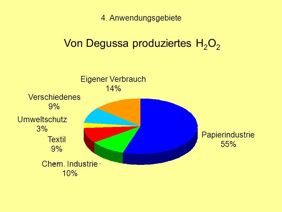Von Degussa produziertes H2O2