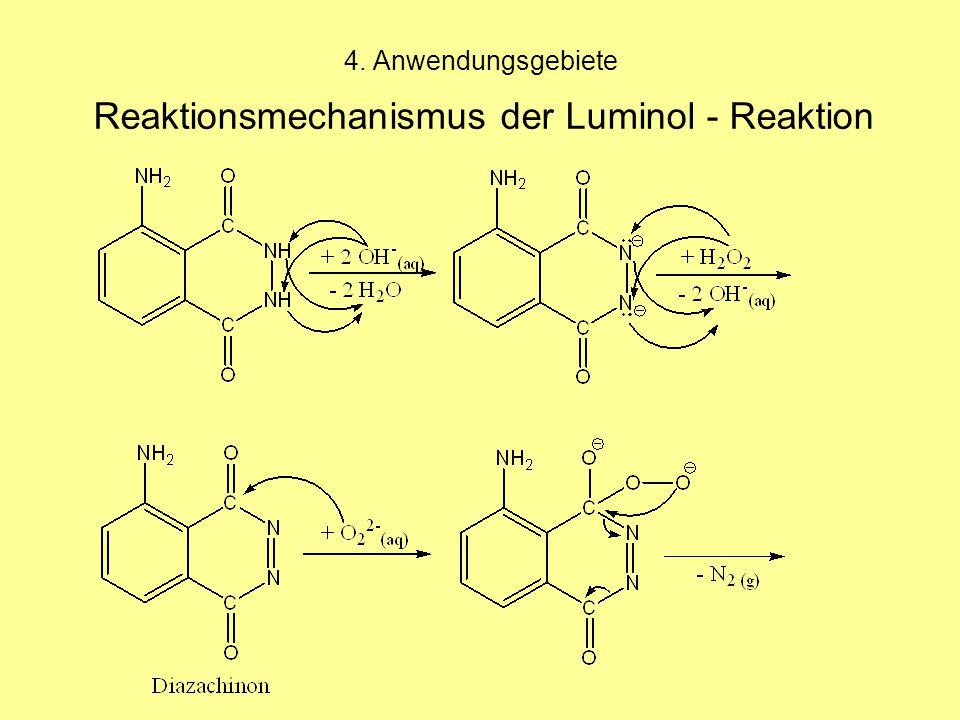 Reaktionsmechanismus der Luminol - Reaktion