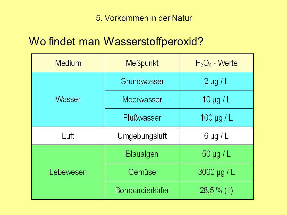 Wo findet man Wasserstoffperoxid