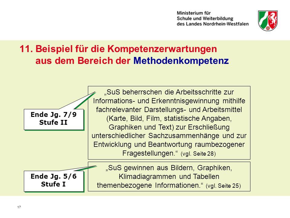 11. Beispiel für die Kompetenzerwartungen aus dem Bereich der Methodenkompetenz