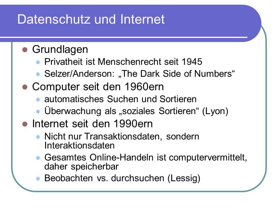 Datenschutz und Internet