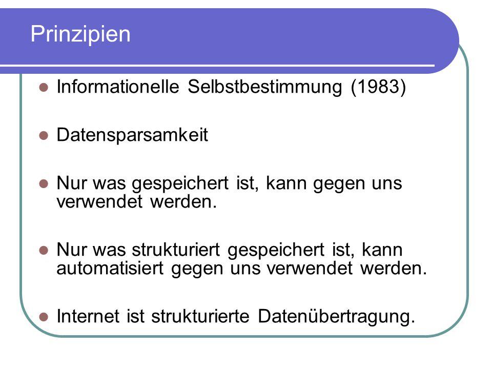 Prinzipien Informationelle Selbstbestimmung (1983) Datensparsamkeit