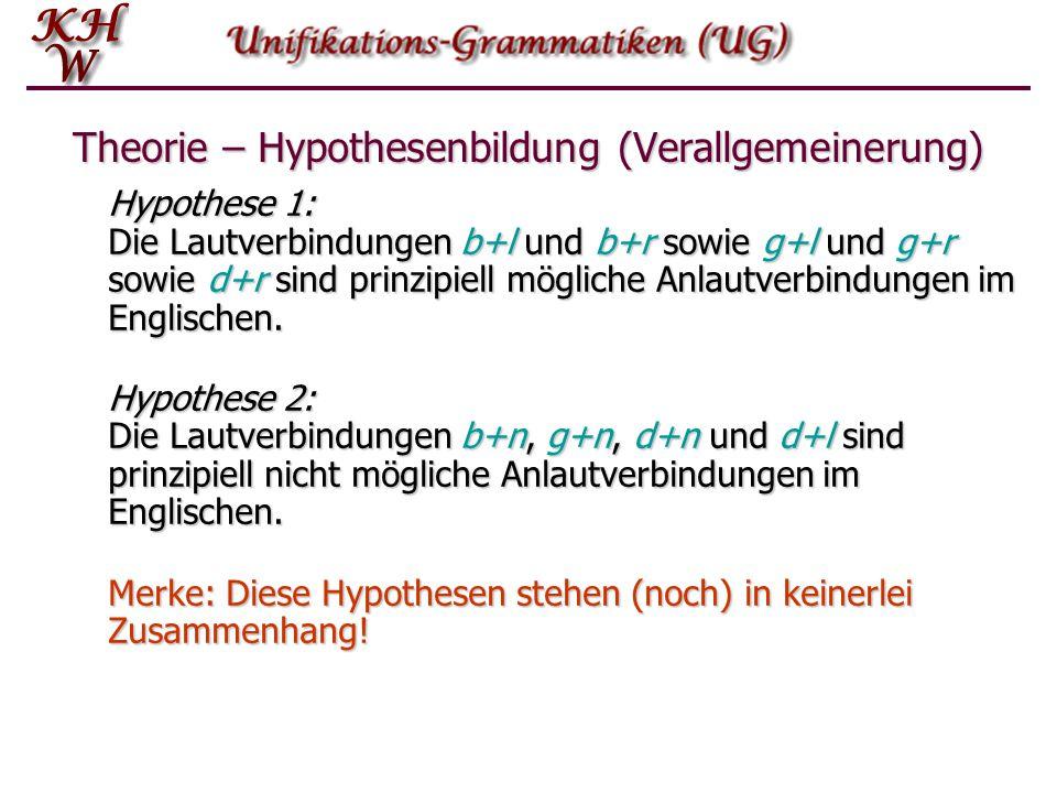 Theorie – Hypothesenbildung (Verallgemeinerung)