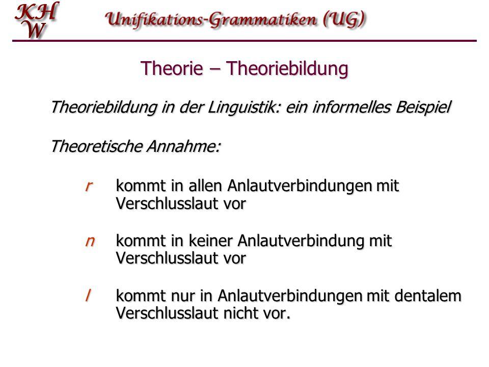 Theorie – Theoriebildung