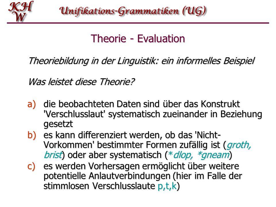 Theorie - Evaluation Theoriebildung in der Linguistik: ein informelles Beispiel. Was leistet diese Theorie