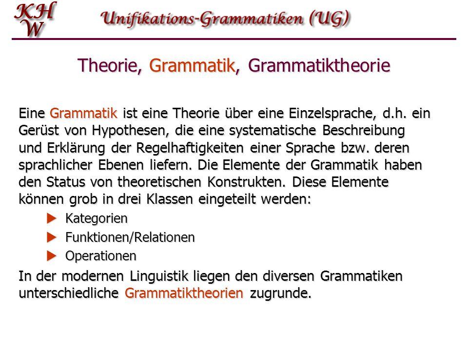Theorie, Grammatik, Grammatiktheorie