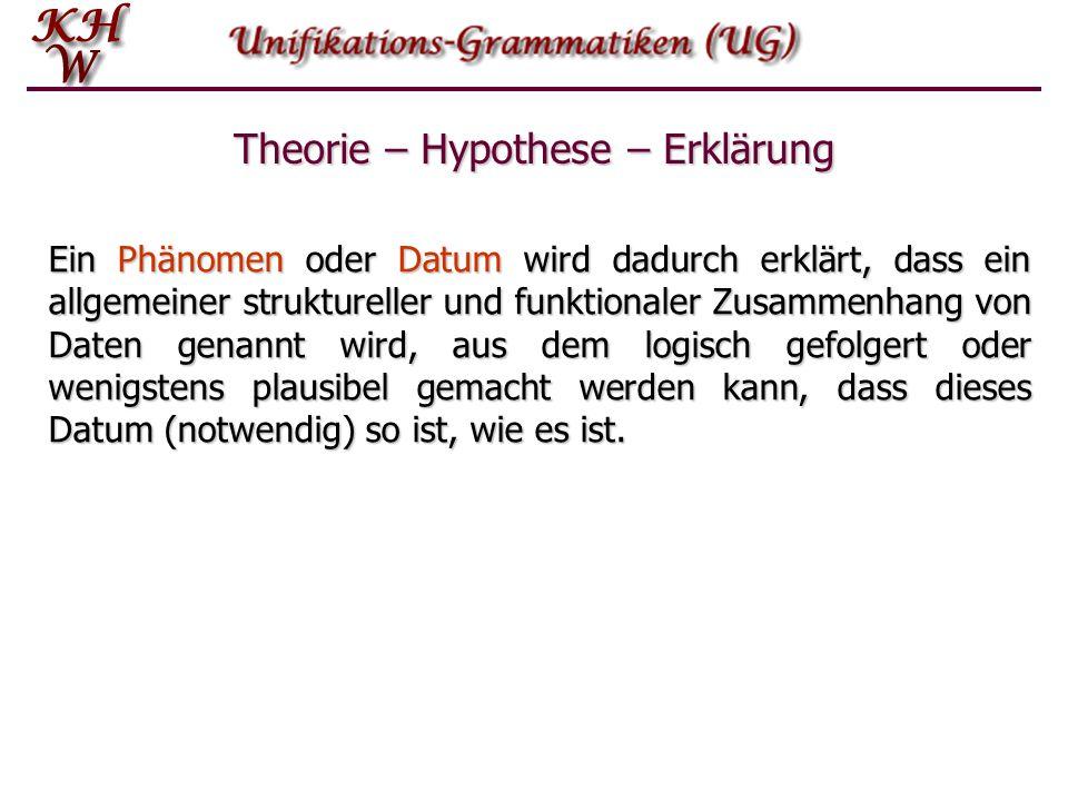 Theorie – Hypothese – Erklärung