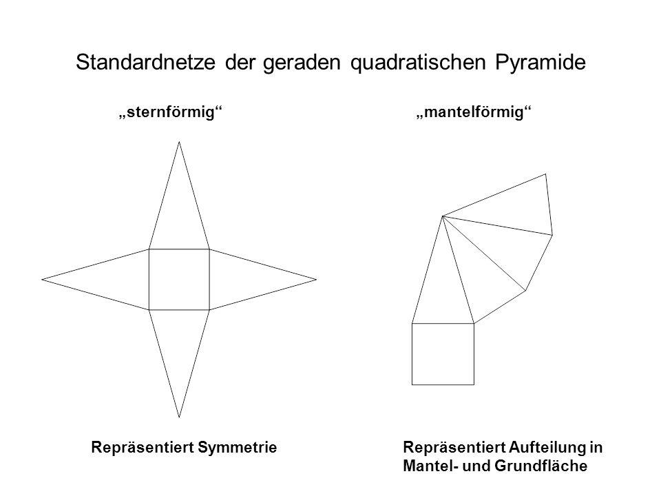 Standardnetze der geraden quadratischen Pyramide