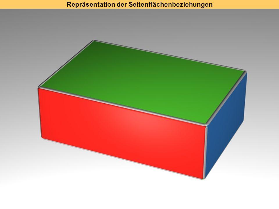 Repräsentation der Seitenflächenbeziehungen
