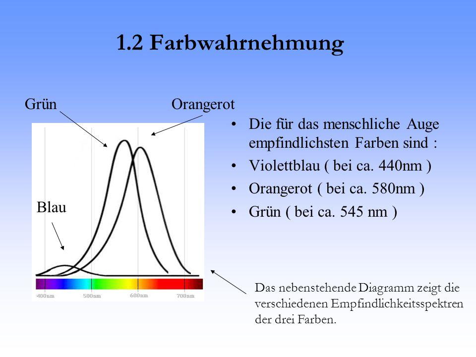1.2 Farbwahrnehmung Grün Orangerot