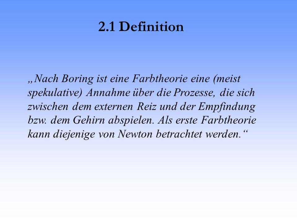 2.1 Definition