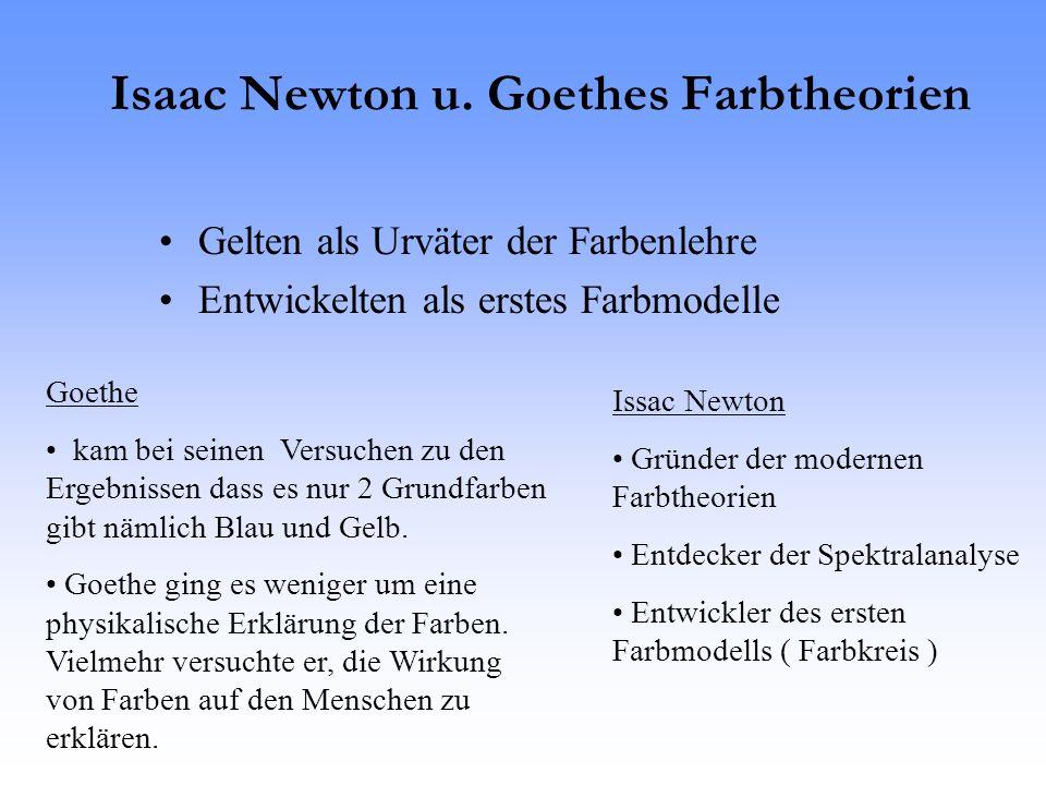 Isaac Newton u. Goethes Farbtheorien