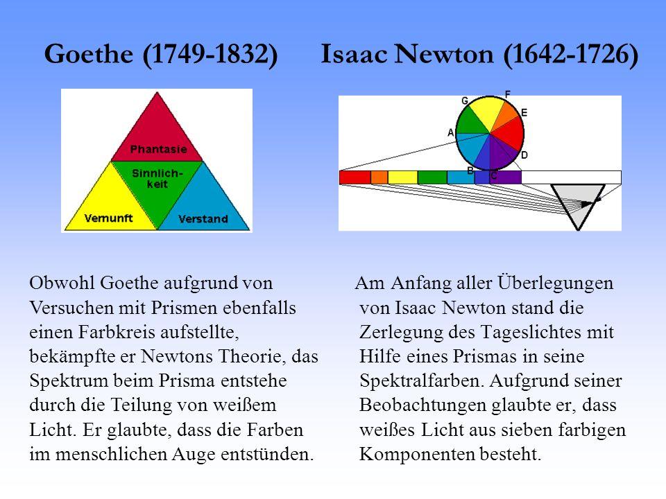 Goethe (1749-1832) Isaac Newton (1642-1726)
