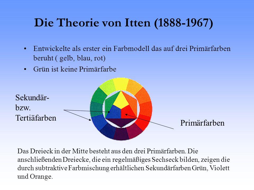 Die Theorie von Itten (1888-1967)