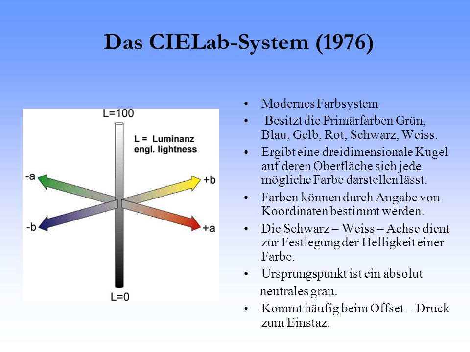 Das CIELab-System (1976) Modernes Farbsystem