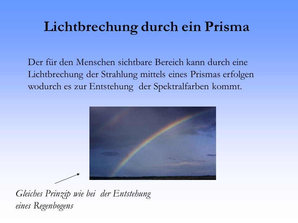 Lichtbrechung durch ein Prisma