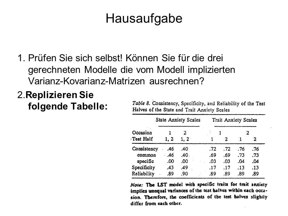 Hausaufgabe 1. Prüfen Sie sich selbst! Können Sie für die drei gerechneten Modelle die vom Modell implizierten Varianz-Kovarianz-Matrizen ausrechnen