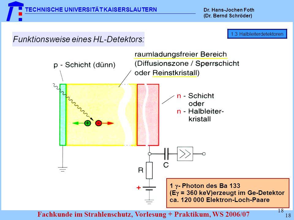 Funktionsweise eines HL-Detektors: