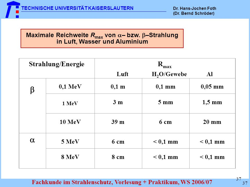   Strahlung/Energie Rmax