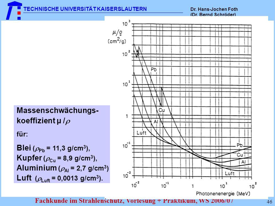 Massenschwächungs- koeffizient µ / Blei (Pb = 11,3 g/cm3),