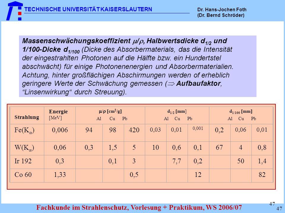 Massenschwächungskoeffizient /, Halbwertsdicke d1/2 und