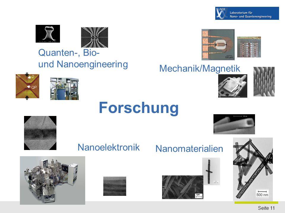 Nanomaterialien Computergestützte Materialentwicklung (Quelle: Rolfes/ISD) TiO2 Nanopartikel. (Quelle: Bahnemann/TCI)