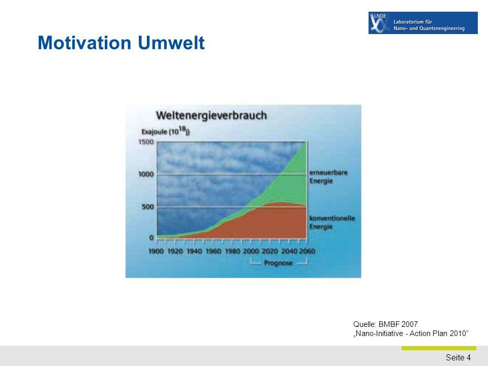 Motivation Nanoelektronik