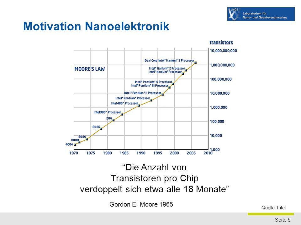 Motivation Förderung von Nanoforschung