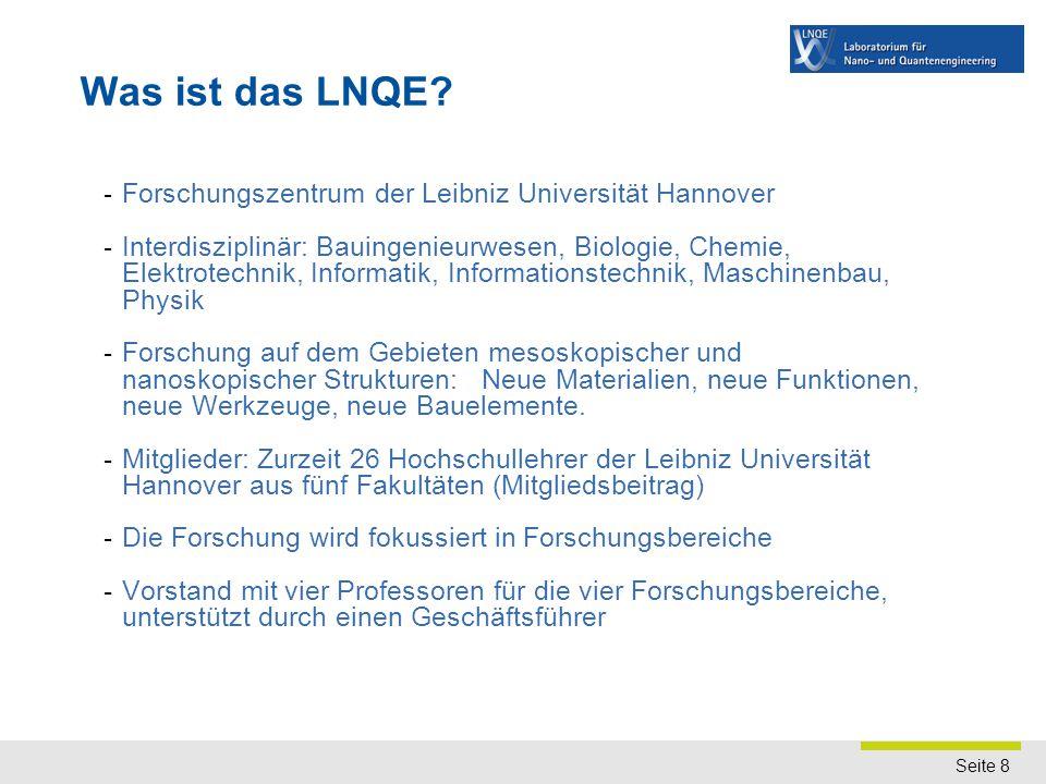 LNQE Mitglieder Drittmittelvolumen der 26 Arbeitsgruppen: