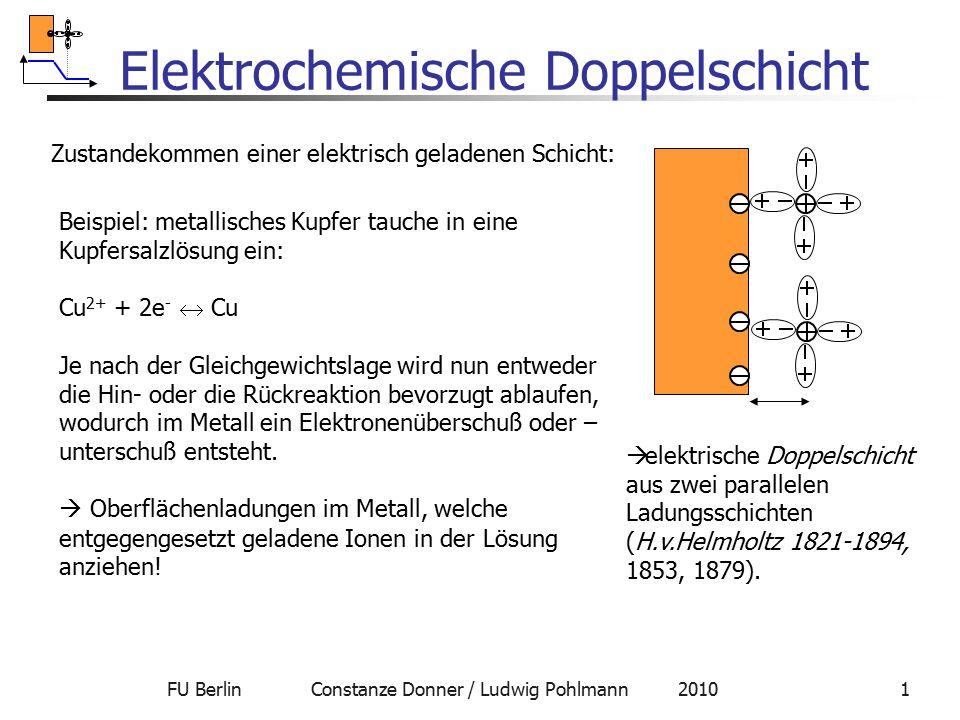 Elektrochemische Doppelschicht