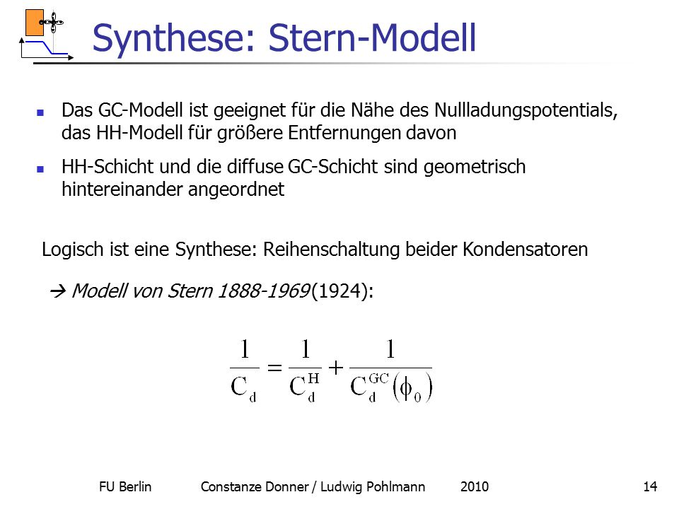 Synthese: Stern-Modell
