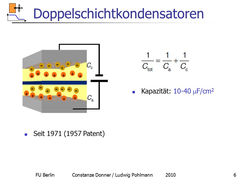 Doppelschichtkondensatoren