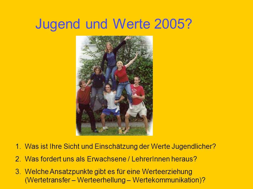 Jugend und Werte 2005 Was ist Ihre Sicht und Einschätzung der Werte Jugendlicher Was fordert uns als Erwachsene / LehrerInnen heraus