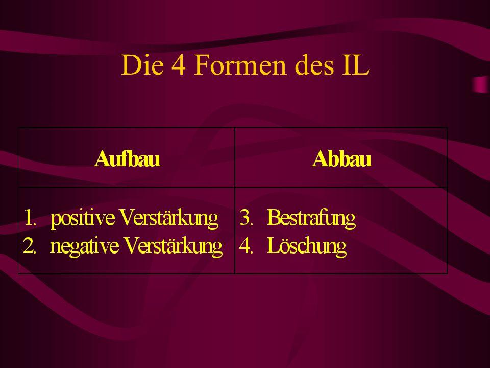 Die 4 Formen des IL