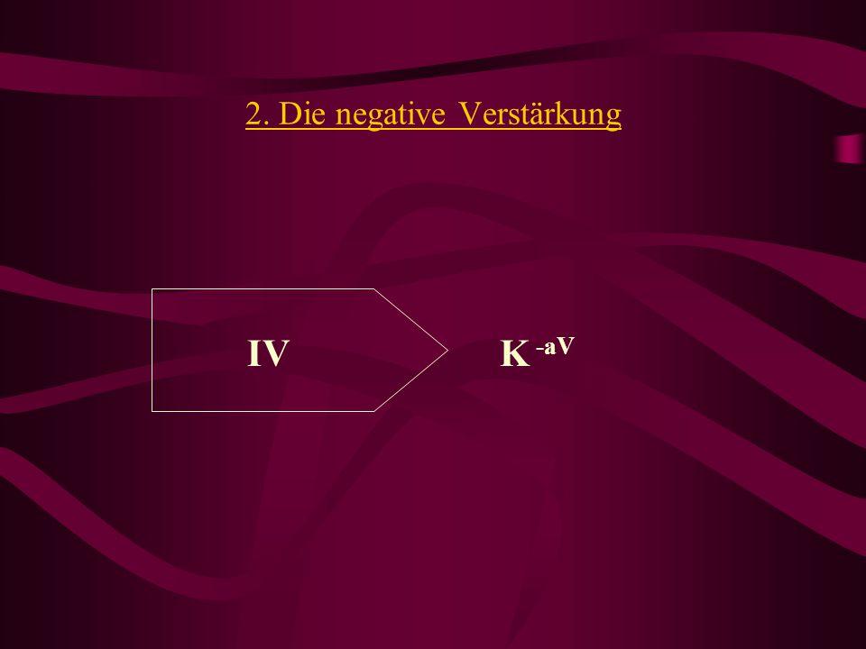 2. Die negative Verstärkung