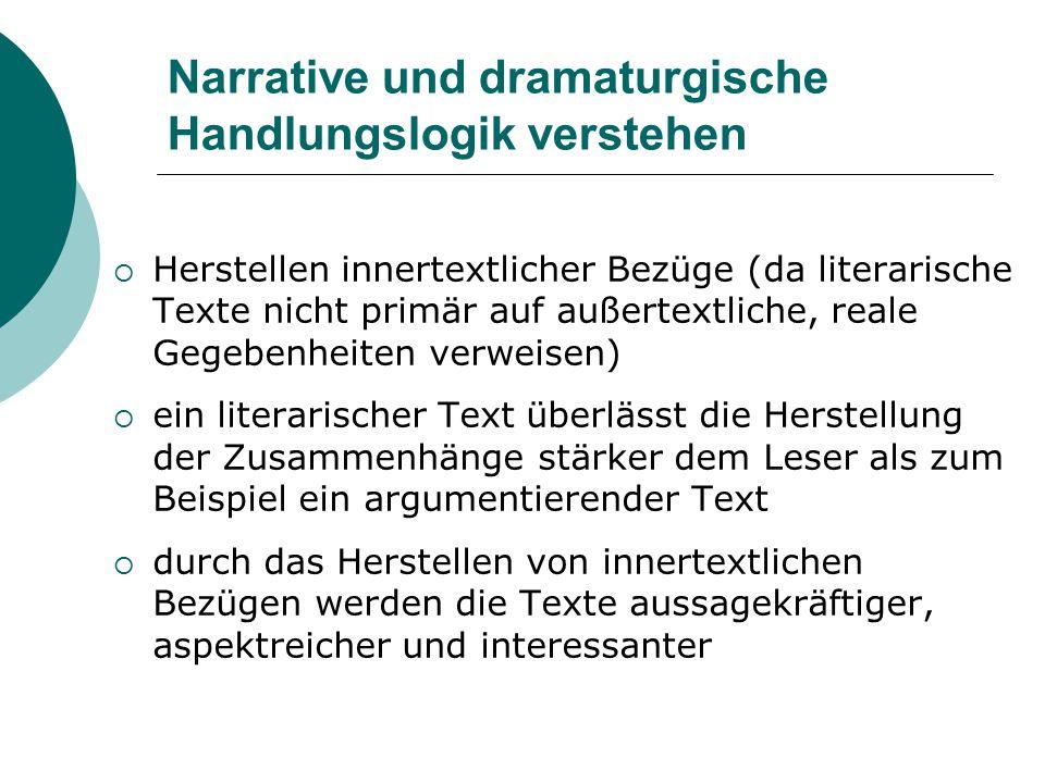 Narrative und dramaturgische Handlungslogik verstehen