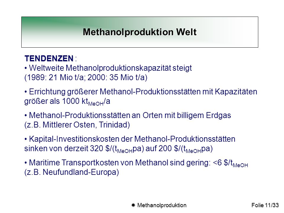 Methanolproduktion Welt