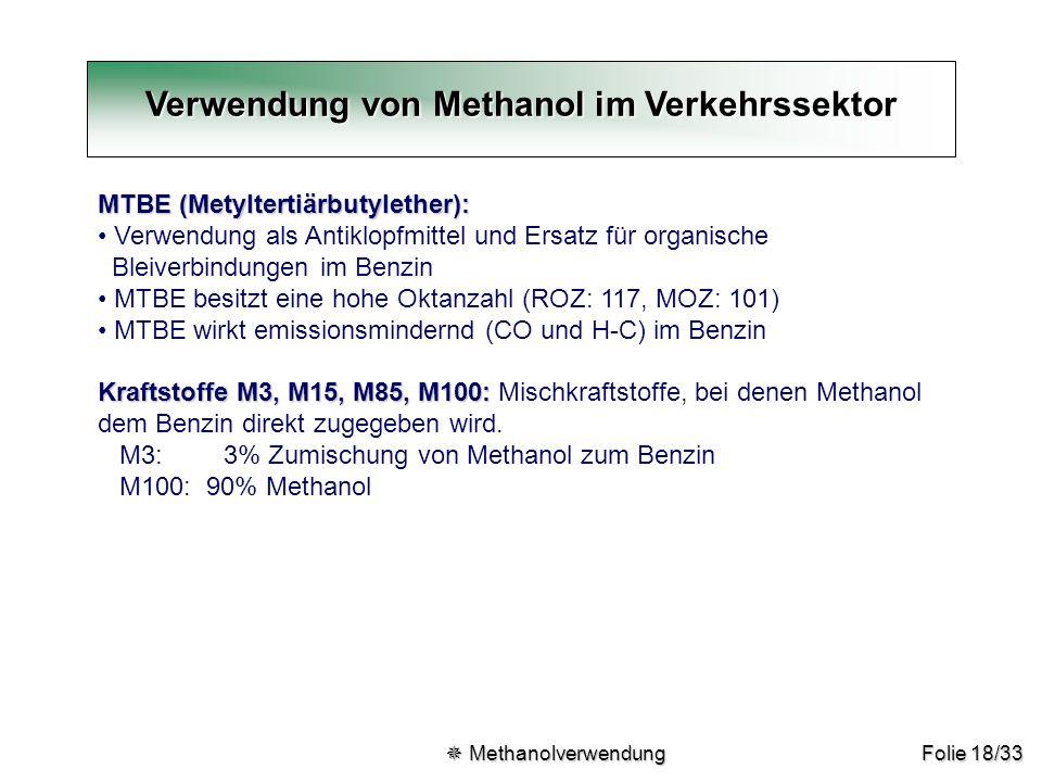 Verwendung von Methanol im Verkehrssektor