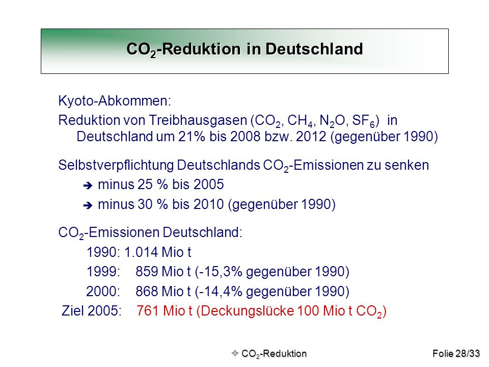 CO2-Reduktion in Deutschland