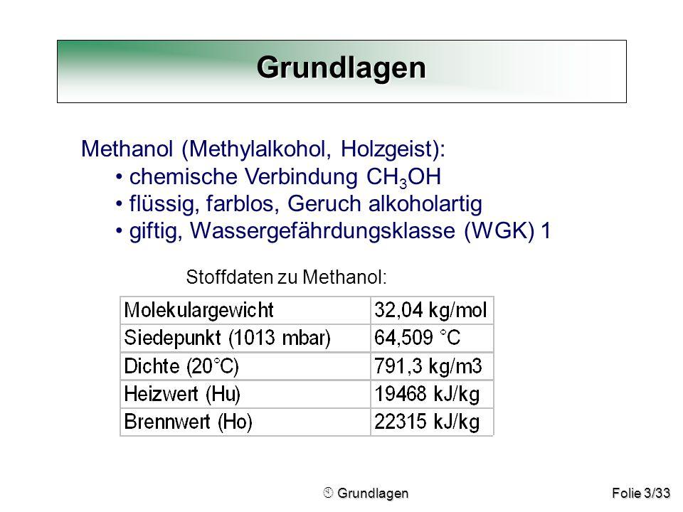 Stoffdaten zu Methanol: