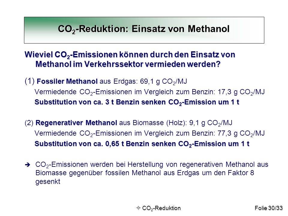 CO2-Reduktion: Einsatz von Methanol