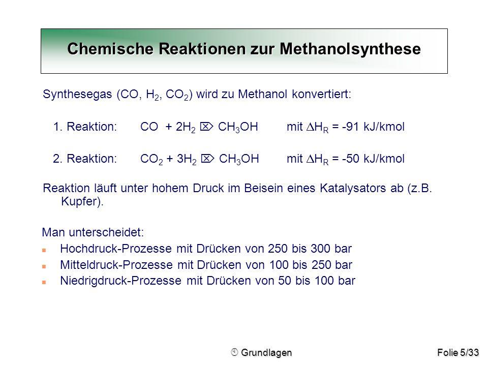 Chemische Reaktionen zur Methanolsynthese